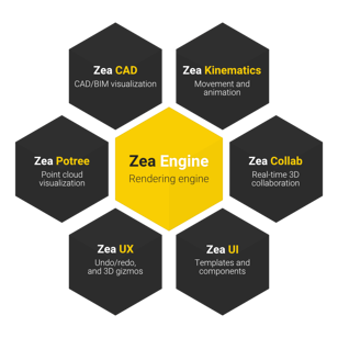 zea-hexagon-black