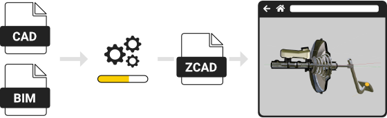CAD-to-ZCAD