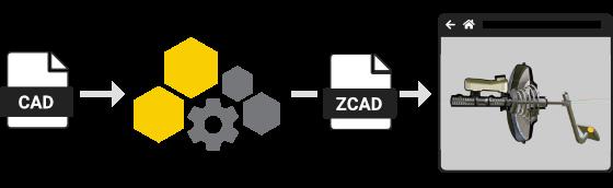 zea-cloud-CAD-to-ZCAD